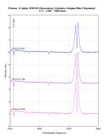 pleione_201802_.png - spectra Pleione