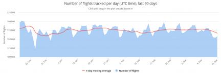 Screenshot_2020-03-17 Live Flight Tracker - Real-Time Flight Tracker Map Flightradar24(1).png