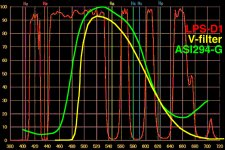 Photometric_transmissions_PH1.jpg