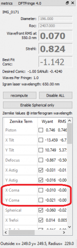 Zernike terms (coma excluded).png