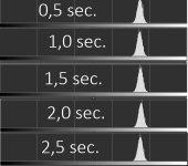 Flats curves.jpg